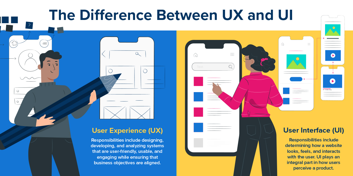 difference between ux/ui